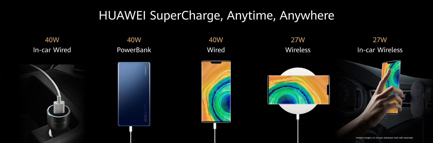 Huawei Mate 30 Series: New Batteries, New Charging and New Wireless Reverse Charging