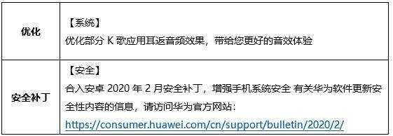 Huawei Enjoy 10 April update Changelog (Chinese)