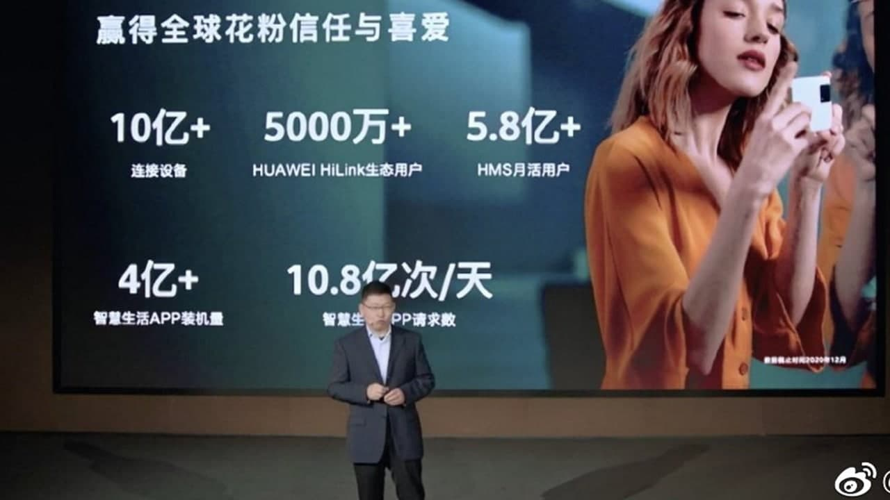 Huawei Performance 2021
