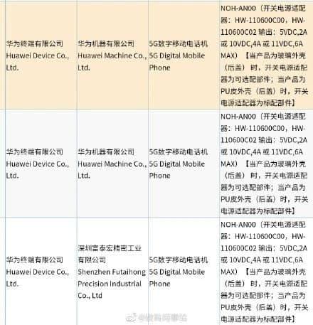 A Huawei vai deixar de enviar carregadores? Uma nova versão do Huawei Mate 40 Pro não tem 2