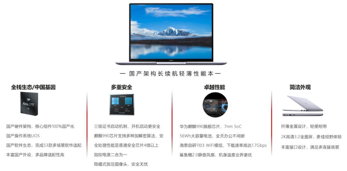Primeiro laptop da Huawei equipado com processador Kirin 990 2