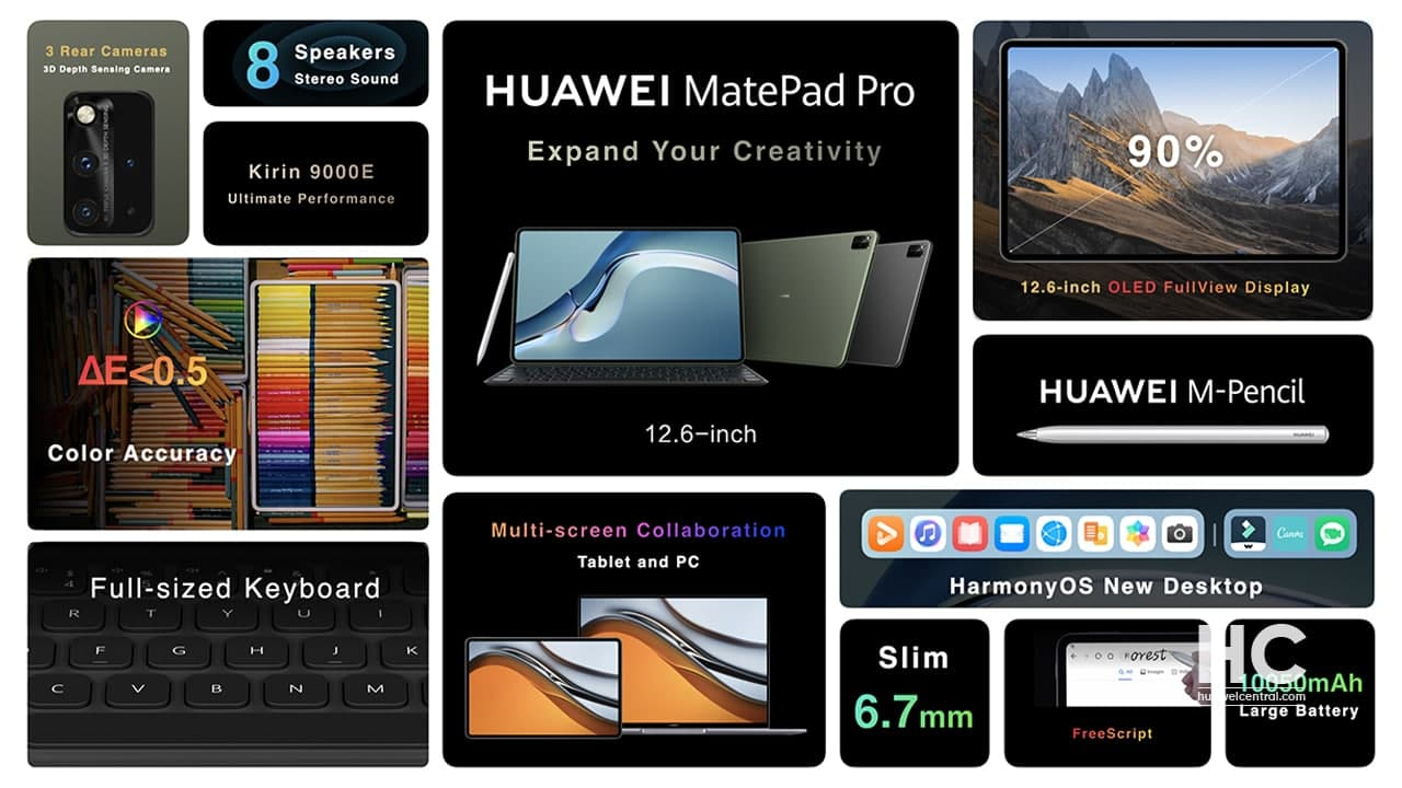 Huawei MatePad Pro 12.6 com bateria de 10050 mAh, Kirin 9000 e HarmonyOS não vai chegar para já a Portugal 1