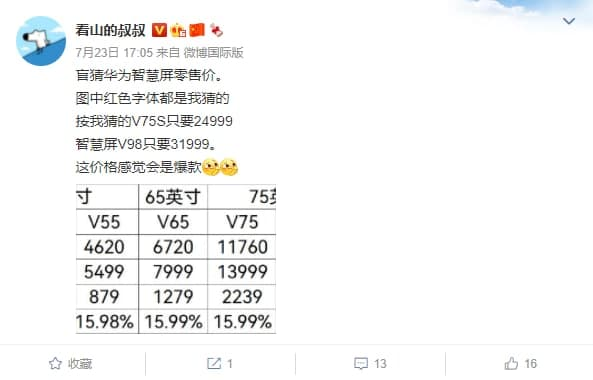 Huawei Smart Screen V 98 leaked price