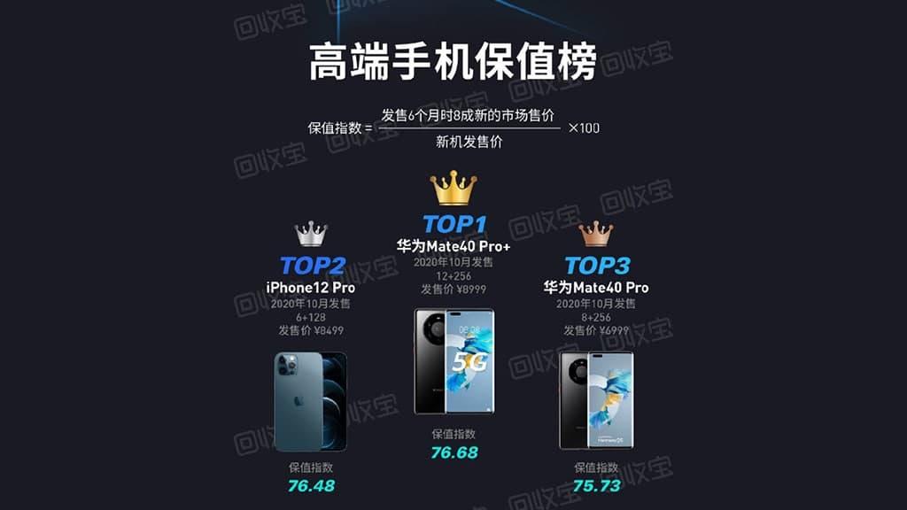 June phone preservation index