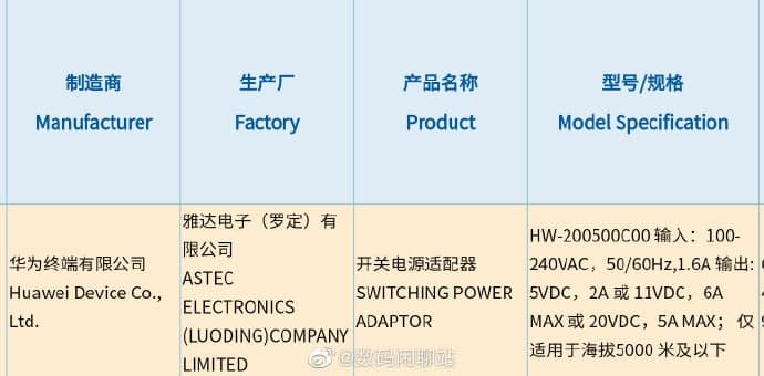 Huawei 100W charger 3C