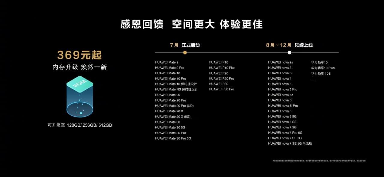 Huawei old device storage upgrade plan