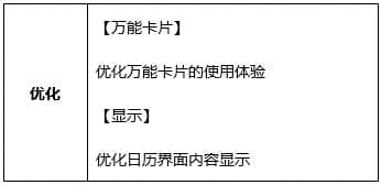 Huawei P30 Display update