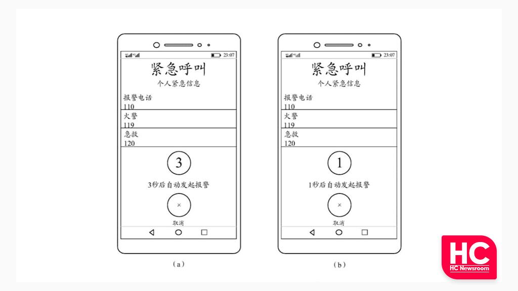 Huawei emergency calling technology