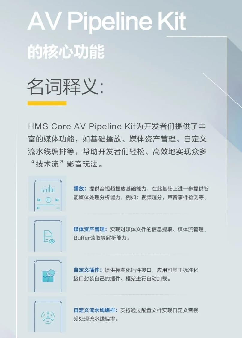 Huawei HMS AV Pipeline