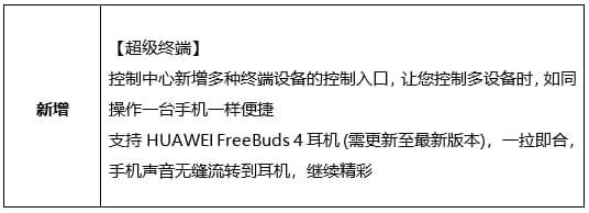 Huawei Nova 8 SE HM OS