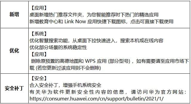 Huawei P9 update changelog