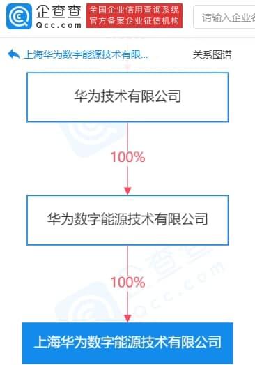 Huawei Digital Energy Technology company