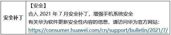 Huawei Nova 6 july 2021 update