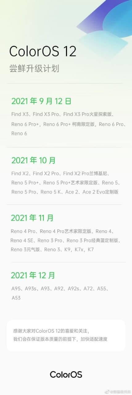 Oppo ColorOS 12 Roadmap