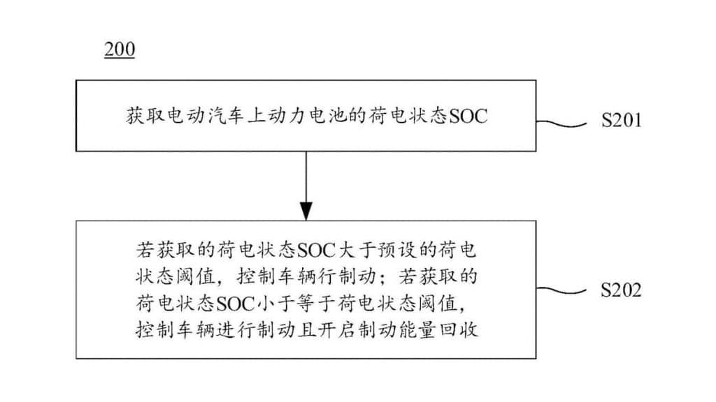 Huawei vehicle braking patent
