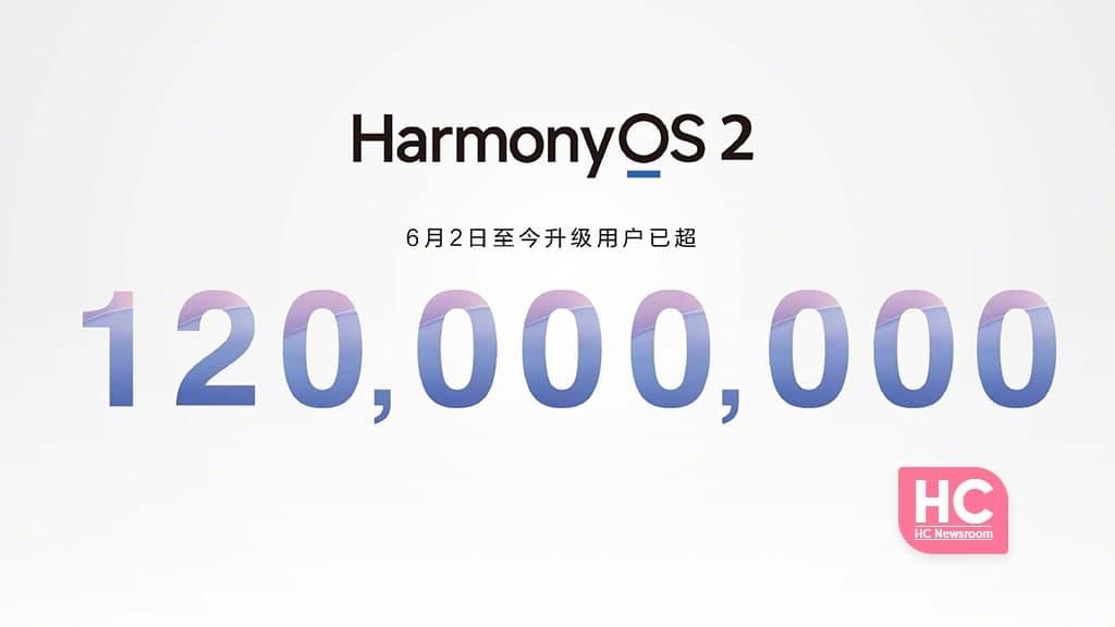 HarmonyOS 120 Million