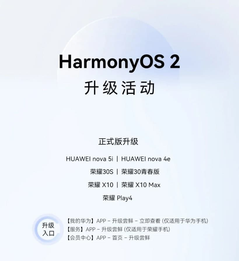 HarmonyOS 2.0 stable 7 huawei devices