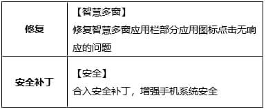 Huawei P40 HarmonyOS update