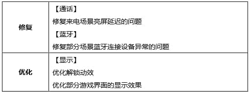 Huawei P20 update China