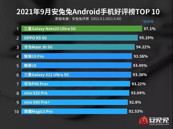 Huawei Mate 30 AnTuTu