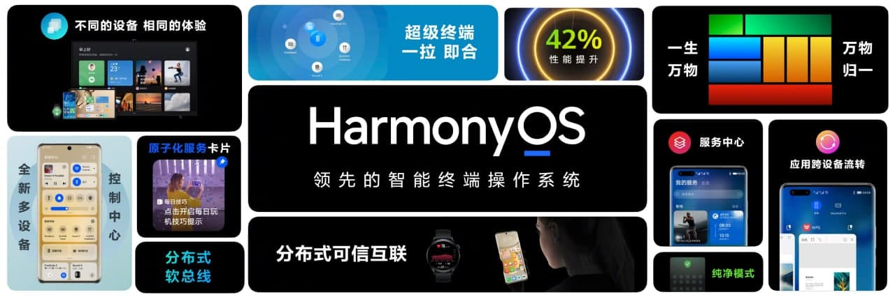HarmonyOS Features